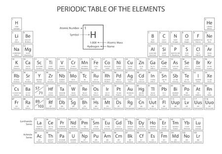 Tabla periódica del vector de elementos Foto de archivo - 77227803