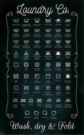 Laundry Room Guide - chalkboard wall art vector