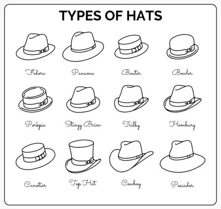 Types of male classic hats - vector thin line icon set Illustration