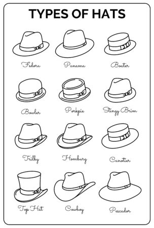 Types of male classic hats - vector thin line icon set Ilustracja