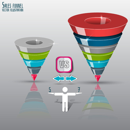 three colors: Sales funnel on a gray background 3D. 5 or 7 stage.