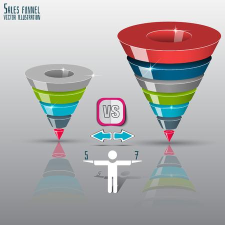 Sales funnel op een grijze achtergrond 3D. 5 of 7 stadium.