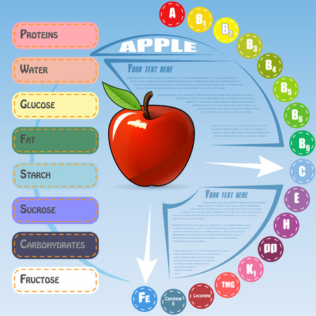 apple clipart: Vector infographic for content of vitamins and minerals in apple on celestial background