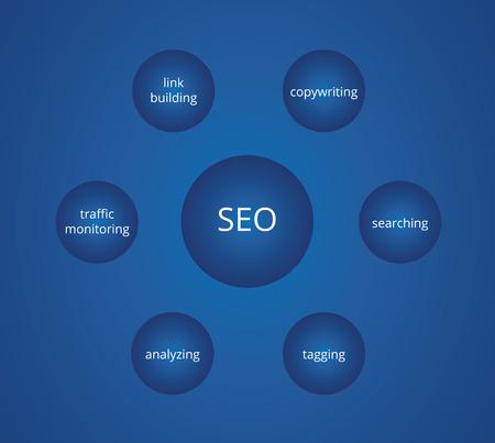 Blue search engine optimalization diagram Vector