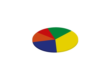 5 color Pie Chart