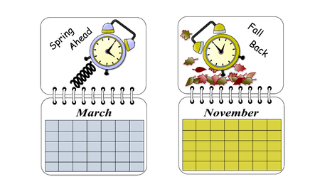 An illustration of Daylight Savings Time setting clocks forward in the Spring and backward in the Fall