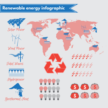 wind power: Infographic on renewable energy usage and potential, featuring solar energy, wind power, tidal waves, geothermal heat, hydropower Illustration
