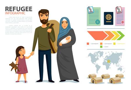 Infographie des réfugiés. Assistance sociale pour les réfugiés. Famille arabe. Sécurité de l'immigration. Modèle de conception. Concept d'immigration des réfugiés. Illustration vectorielle