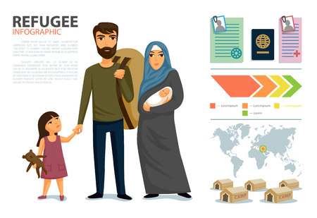 Refugees infographic. Social assistance for refugees. Arab Family. Immigration security. Design template. Refugees immigration concept. Vector illustration Иллюстрация