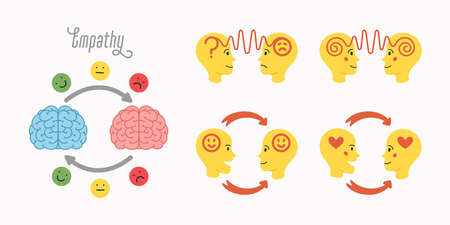 Empathy icons set. Empathy - exchange of emotions and feelings concept. Silhouettes of human heads with abstract image of emotions inside. 矢量图像