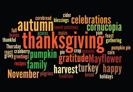 thanksgiving greeting: thanksgiving background, with random layout of thanksgiving words.