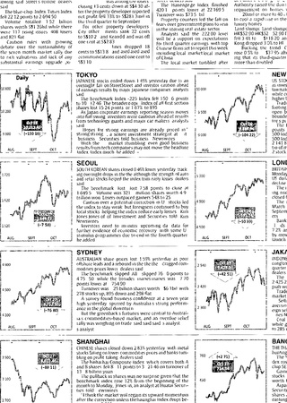 market trends: fake newspaper with business contents and chart, for business and finance background.