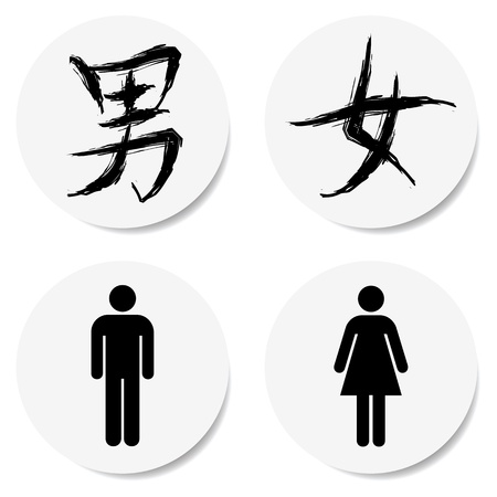 toilet sign with chinese character, in sticker form. Vector