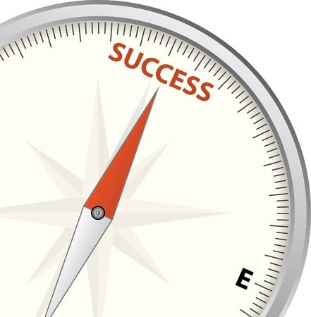 sucess: compass showing direction to sucess