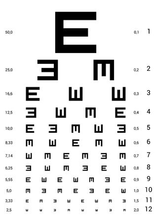 Grafico di oftalmologia con l'illustrazione della lettera E.