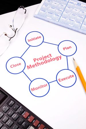 methodology: project methodology loop with calendar, glasses, pencil and calculator Stock Photo