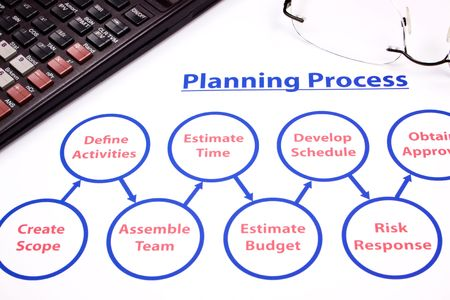 planning process flowchart with glasses and calculator Banco de Imagens