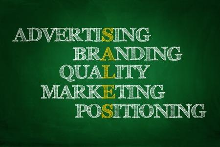 acronym: Sales acronym in business concept Stock Photo