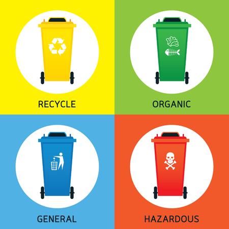 Waste of Garbage Bin, Scheiding Types, Segregatie, Management, Objecten met Symbol Stock Illustratie