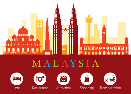 Malaysia Landmarks Skyline with Accommodation Icons, Cityscape, Travel and Tourist Attraction
