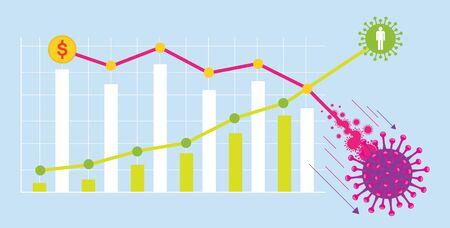 Graphiques en baisse du marché boursier financier, effet de l'épidémie de coronavirus ou de la maladie de Covid-19 Vecteurs