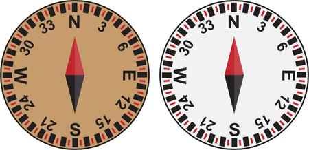 compas: ilustrasi compas