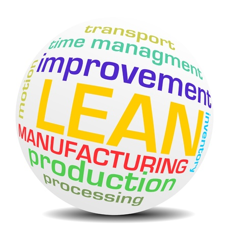 lean management woord bol