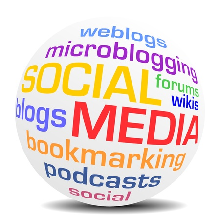 social media marketing word sphere