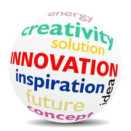 INNOVATION, as a creative inspiration in a word cloud  designed in a 3D sphere with shadow