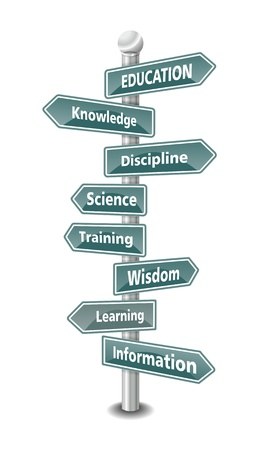 EDUCATION  word cloud, designed as a green road signpost with some of  the most relevant keywords or tags
