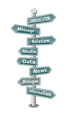 COMMUNICATION , word cloud designed as a green traffic sign or road signpost
