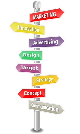 MARKETING, word cloud designed as a colored traffic sign or road signpost - NEW TOP TREND Foto de archivo