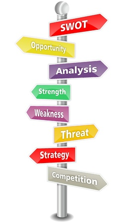 SWOT, word cloud designed as a colored traffic sign or road signpost - NEW TOP TREND photo