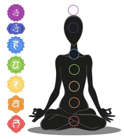 hinduismo: Hombre silueta en posición de yoga con los símbolos de los siete chakras
