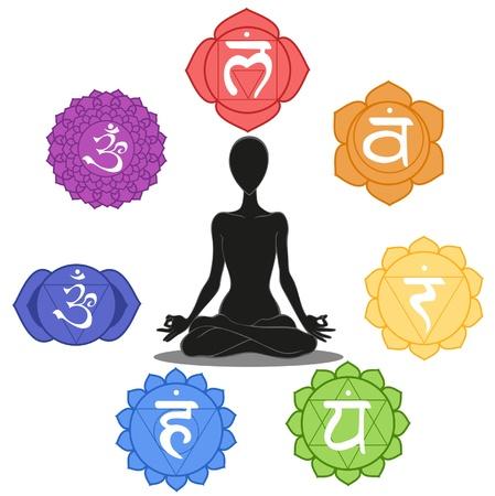 chakra: Silhouette homme en position de yoga avec les symboles de sept chakras