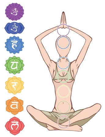 manipura: Woman silhouette in yoga position with the symbols of seven chakras
