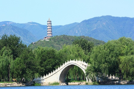 The image was taken in Chinese imperial garden --- Summer Palace at May. Stock Photo