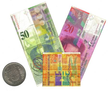 helvetia: currency and banknotes of the Swiss Confederation