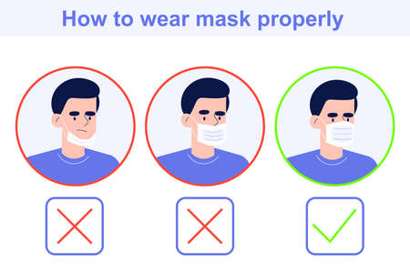 How to wear a mask properly. Coronavirus (COVID-19) novel protection concept. Infographics vector illustration Vecteurs