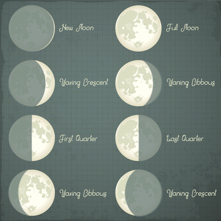 penumbra: Phases of the Moon. Vector icon set. Illustration