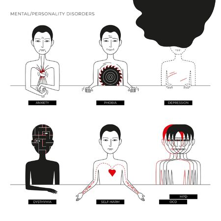 Set of six illustrations of people suffering from mental or personality disorders Illustration