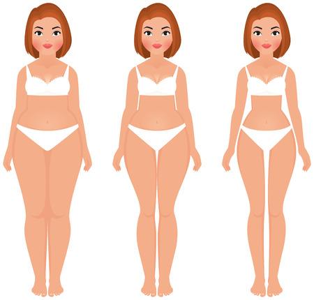 Stock vector cartoon illustration fat to slim women weight loss transformation front
