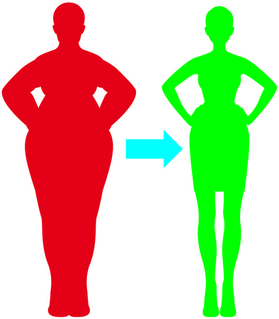 Before and after losing weight silhouette of a woman in full growth