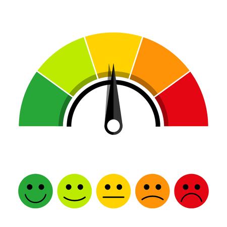 Escala de valoración de la satisfacción del cliente. La escala de emociones con sonrisas. Ilustración de vector