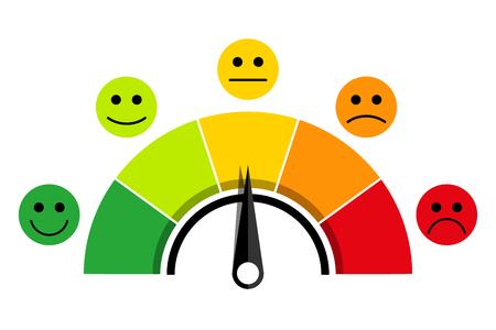 Scala di valutazione della soddisfazione del cliente. La scala delle emozioni con i sorrisi.