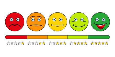 Customer satisfaction rating. The scale of emotions with smiles