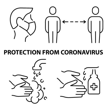 Protection measures against covid-2019 coronavirus. Wearing a medical mask, keeping a distance, washing hands