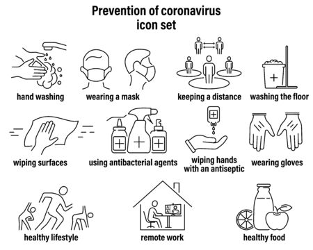A set of linear icons for the prevention of coronavirus