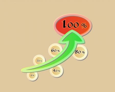 ochenta: flecha que simboliza el crecimiento de cero, veinte, cuarenta, sesenta, ochenta al ciento hundret
