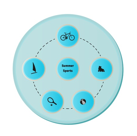 blue circle with few icon of summer sports connected by dashed line - bicycle, roller-skate, inflatable ball, tennis or squash racket and ball, windsurfing Vector